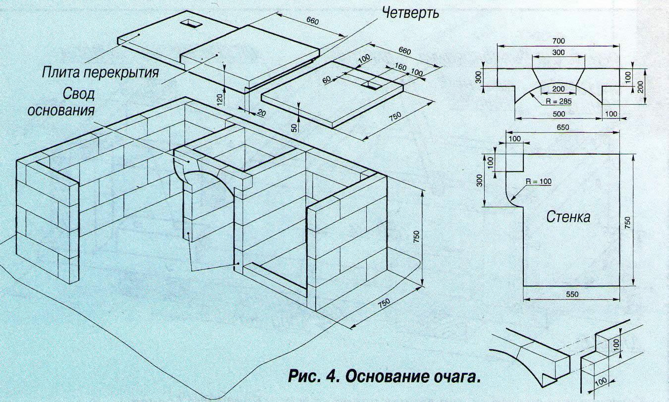 Как построить мангал своими руками чертеж фото