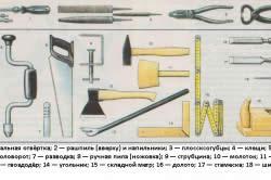 Схема инструментов для изготовления скамейки