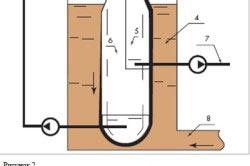 Схема ленточного вакуум-фильтра
