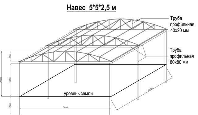 Конструкция из стального каркаса и крыши