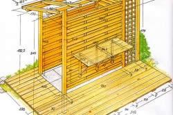 Схема основных размеров садовой беседки