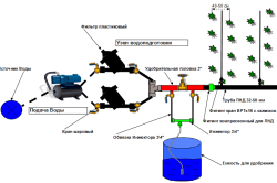 Схема подключения системы капельного полива к источнику