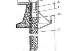 Схема погружения колодца задавливанием