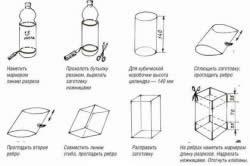 Схема прямоугольной клумбы из бутылки
