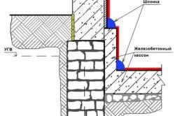 Схема проникающей гидроизоляции