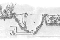 Схема работы системы аэрации