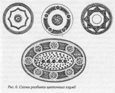 Схема разбивки цветочных клумб