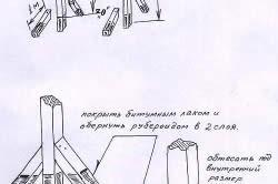 Схема сборки садовых качелей