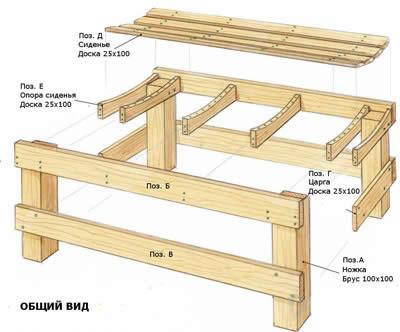 Схема сборки скамьи.