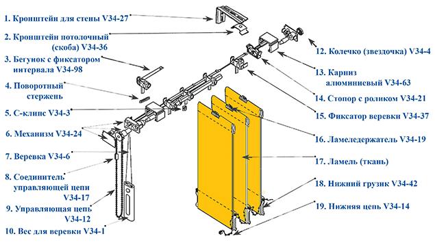 Схема сборки вертикальных