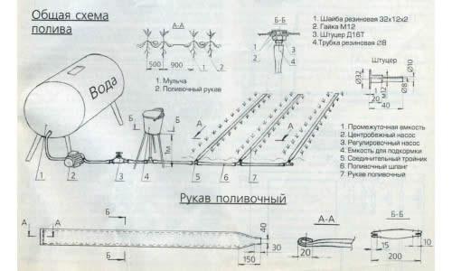 Схема собранной системы полива