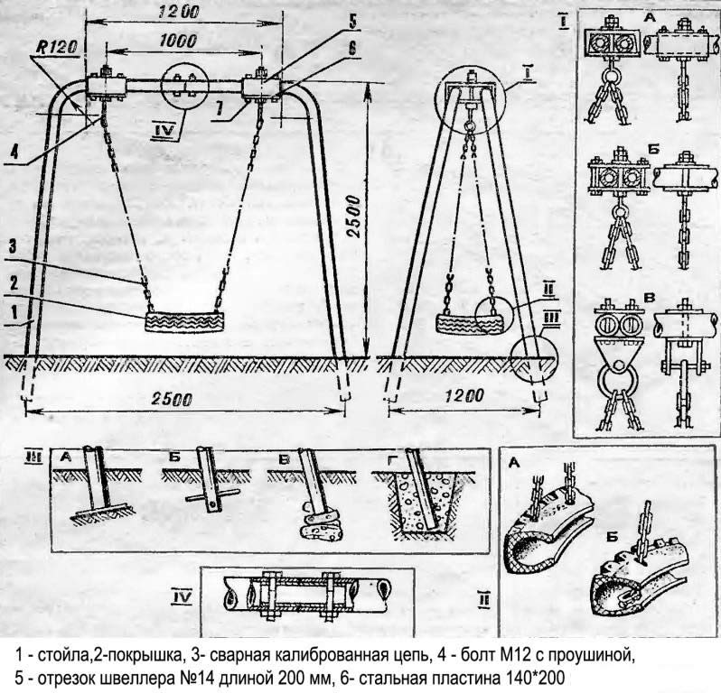 Схема устройства качелей.