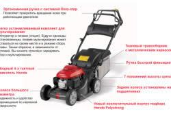 Схема устройства механической газонокосилки