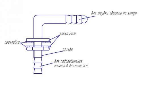 Схема устройства поливочного шланга