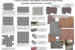 Схемы укладки тротуарной плитки и брусчатки