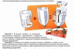 Способы изготовления рукомойника