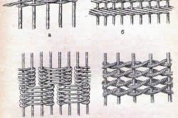 Виды плетения заборов из прутьев