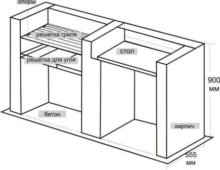 Схема простого барбекю