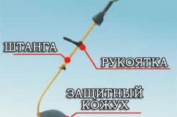 Схема бензинового триммера