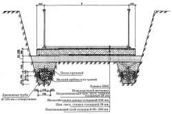 Схема бассейна из бетонных блоков