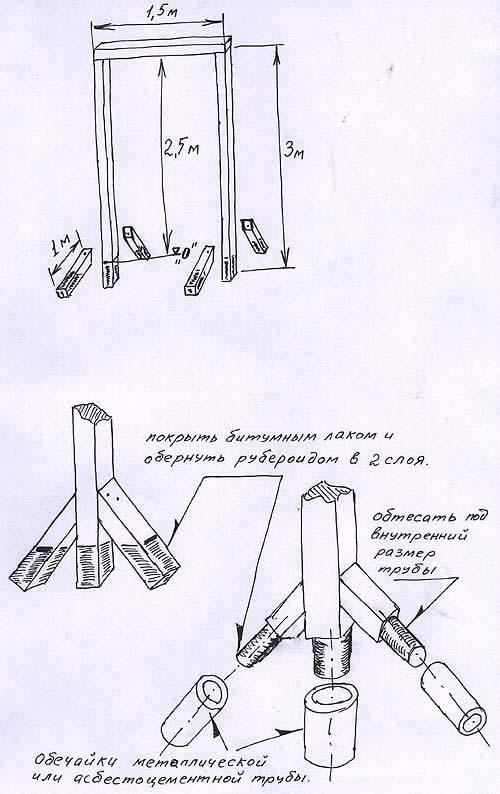 Схема садовых качелей из