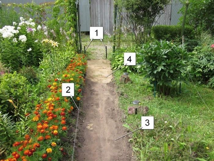 Разметка дорожки: 1 – колышки, 2 – бечевка, 3 – траншея для дорожки, 4 – укладывание песка в траншею.