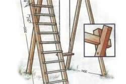 Схема правильно построения деревянных качелей для детей