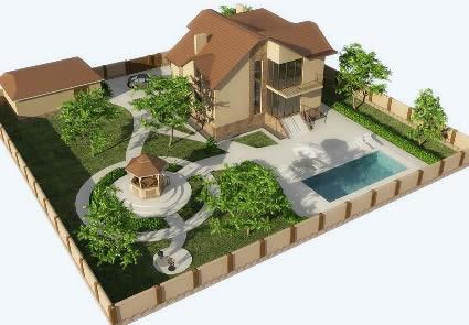 Пример планировки дачного участка
