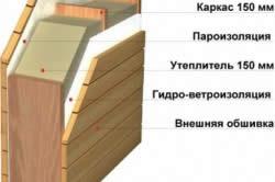 Схема стен дачного дома