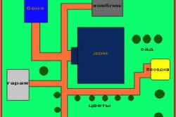 Схема расположения на участке садовых дорожек