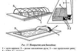 Схема бассейна из стальных листов