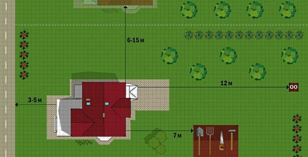 Дизайн маленького садового участка