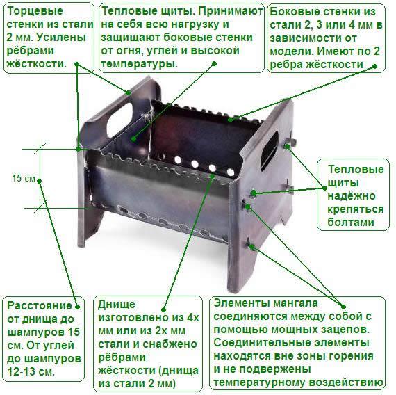 Как сделать разборный мангал из металла своими руками фото