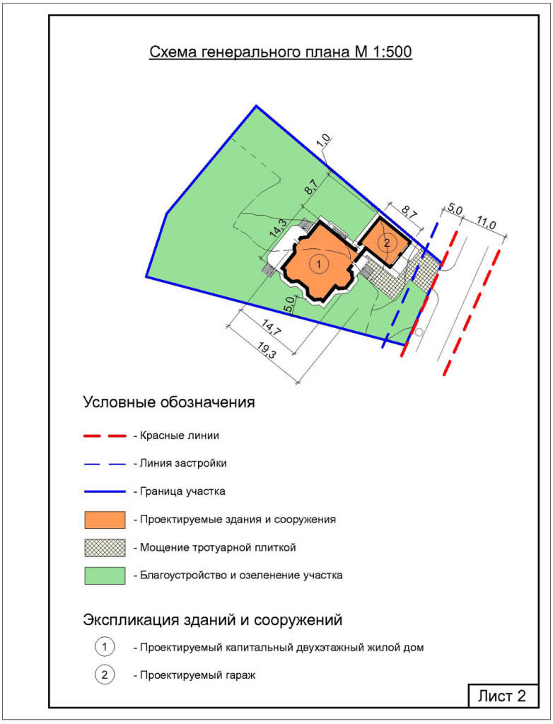Схема планировочной организации земельного участка пример текстовая часть