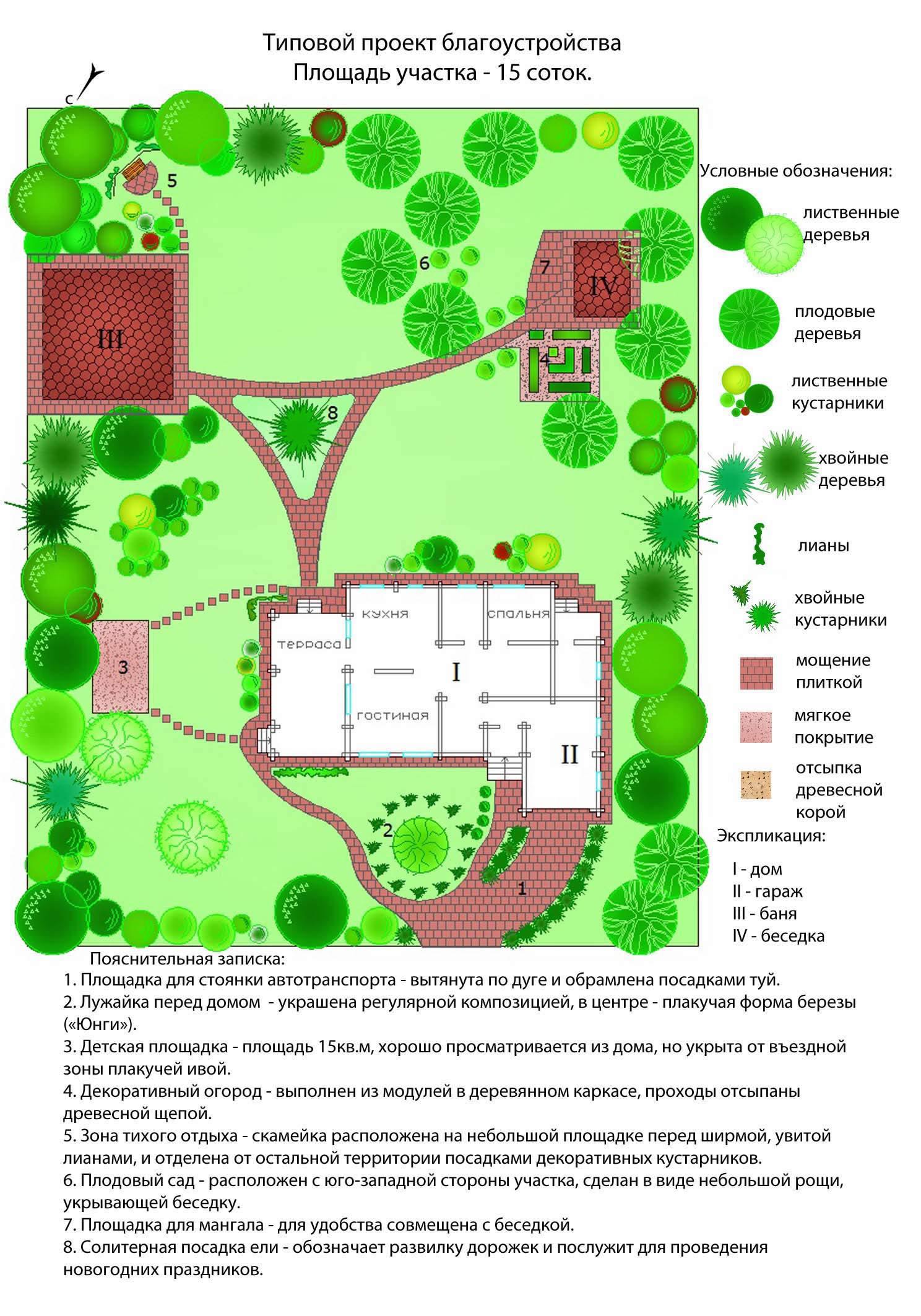 Дизайн и планировка дома