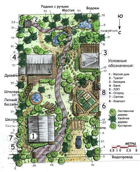 Ландшафтный дизайн участка 3 сотки фото и проекты