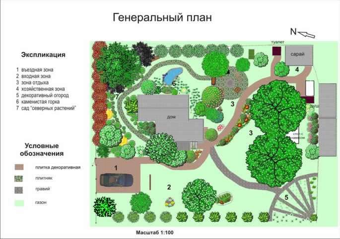 Генеральный план дачного участка