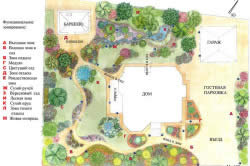 Планировка искусственного ручья в саду