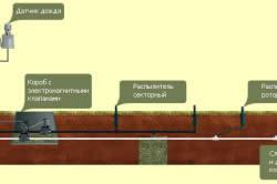 Схема автоматической системы полива