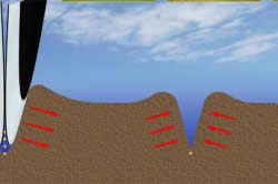 Схема посева газонной травы с помощью точечной сеялки
