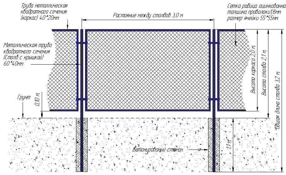 Схема секции забора из сетки