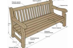 Схема скамейки для сада