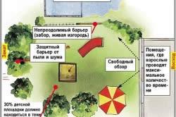 План-схема детской площадки
