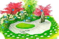 Цветник в японском саду