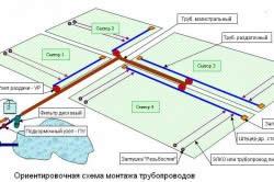 Пример монтажа трубовпроводов