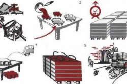 Схема изготовления плитки