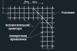 Схема армирования дорожки