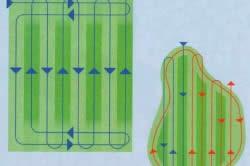 Схема стрижки газона