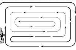 Схема кошения газона