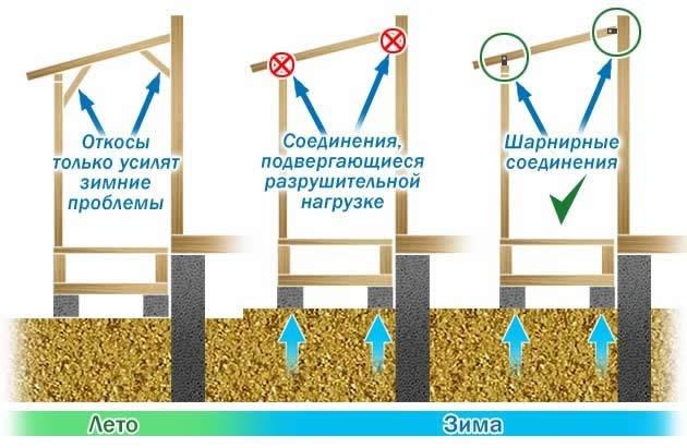 Вспененного основе полиэтилена на теплоизоляцию